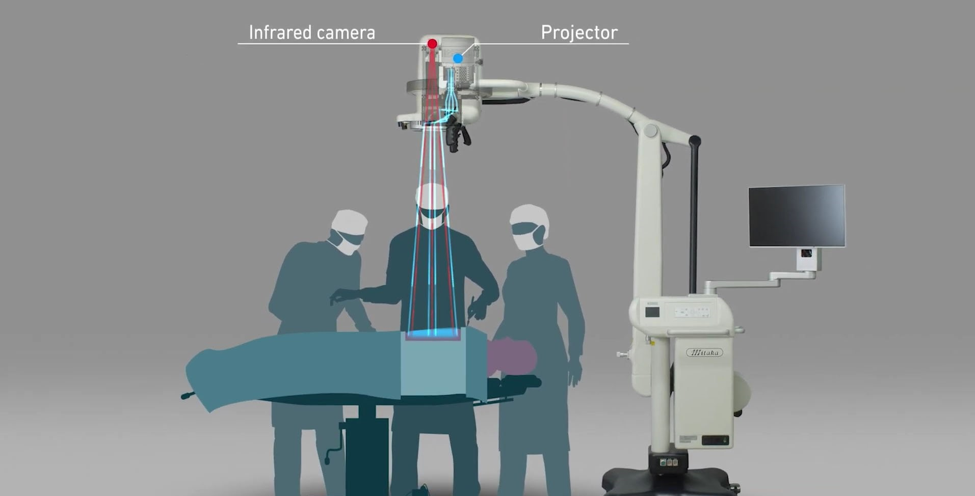 Diagram of the Medical Imaging Projection System (MIPS)