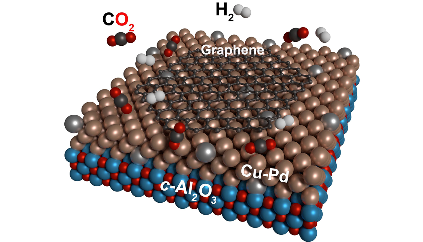 Carbon dioxide could be converted into graphene