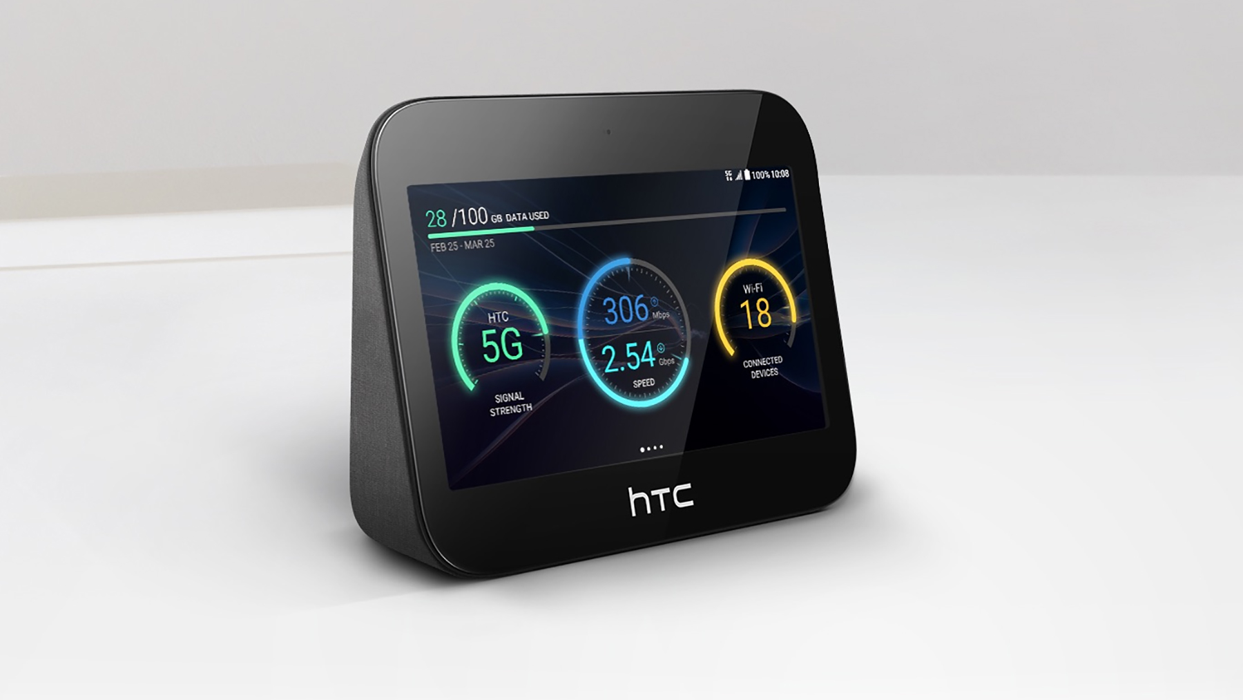 The HTC 5G Hub brings 5G speeds into your home – or out on the road