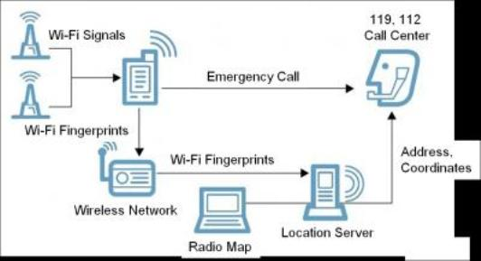 KAIST develops new Wi-Fi indoor positioning system