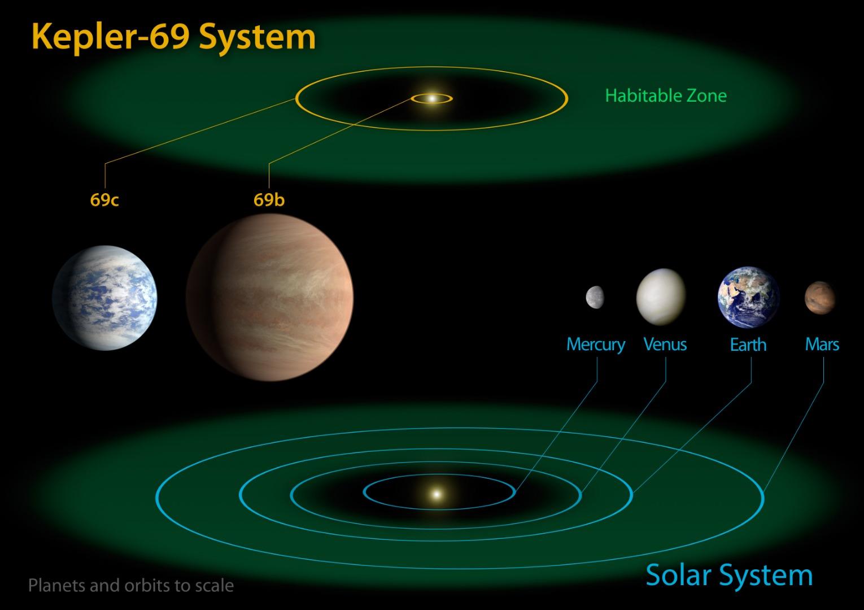 Spaghetti Tank Solar System Sun Moon and Planets Royal Lion Jr