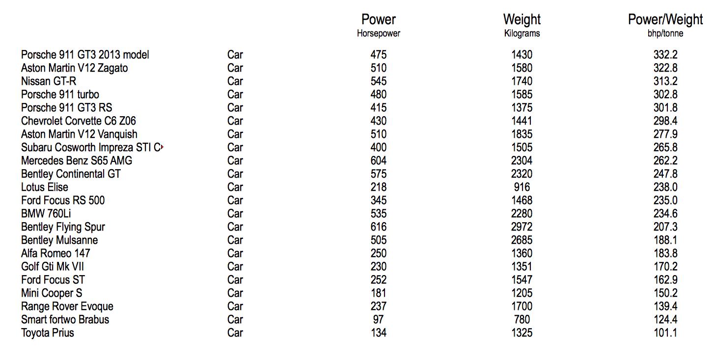 "6.4mm White Venise Daisy trim x various lengths 1//4/"""