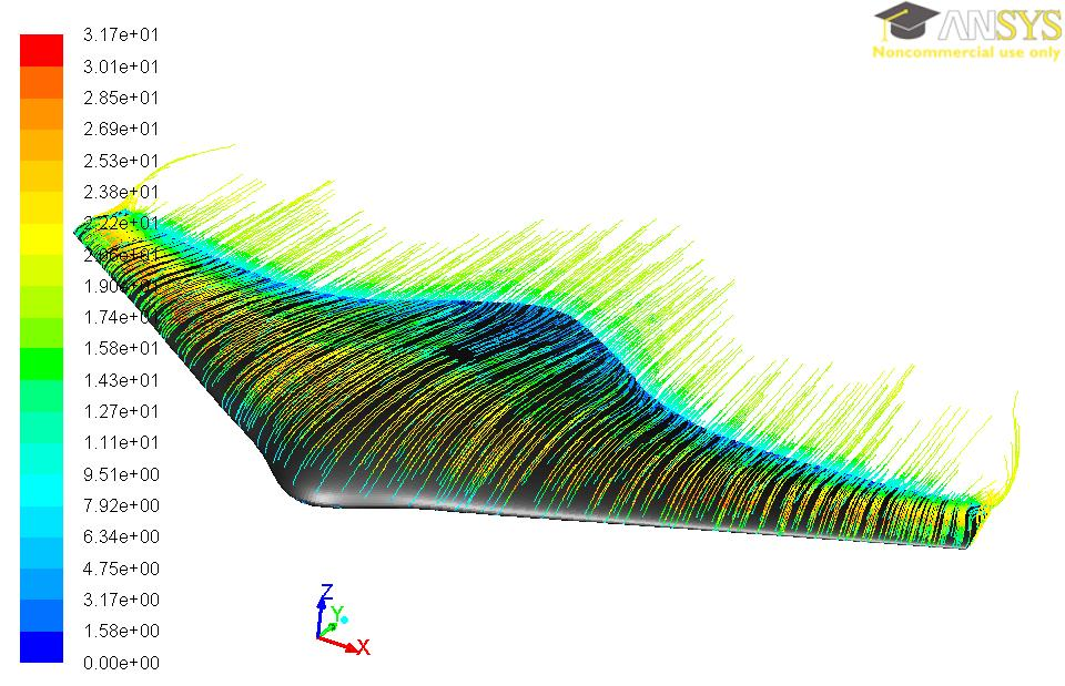 Computational Fluid Dynamics was used to optimize the chosen design and to assess the lift, drag, pitching moment and other characteristics