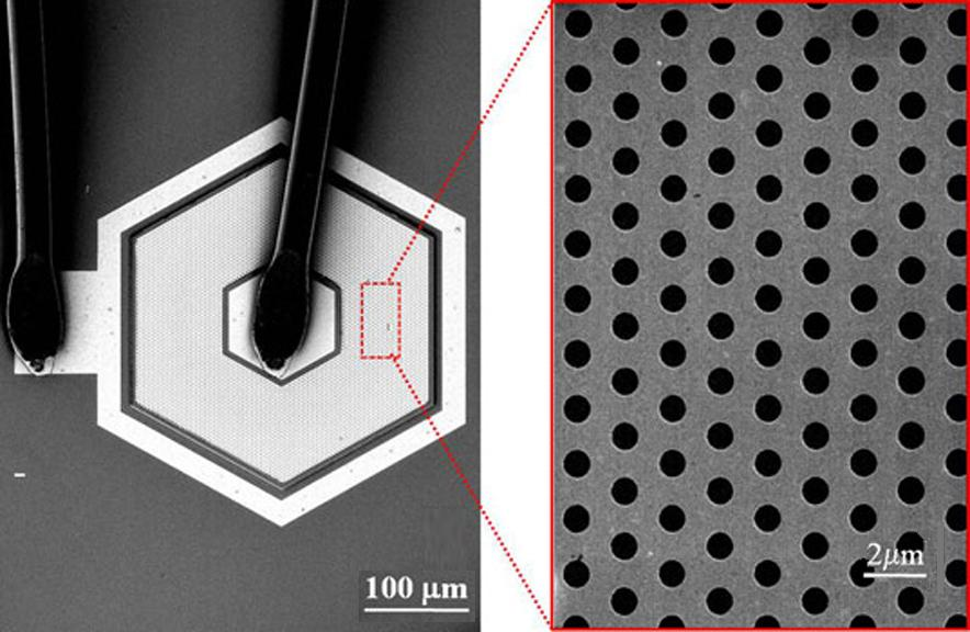 The new 'microlens' (left) leverages the unique properties of nanoscale gold to 'squeeze' light into the tiny holes in its surface (magnified on the right)
