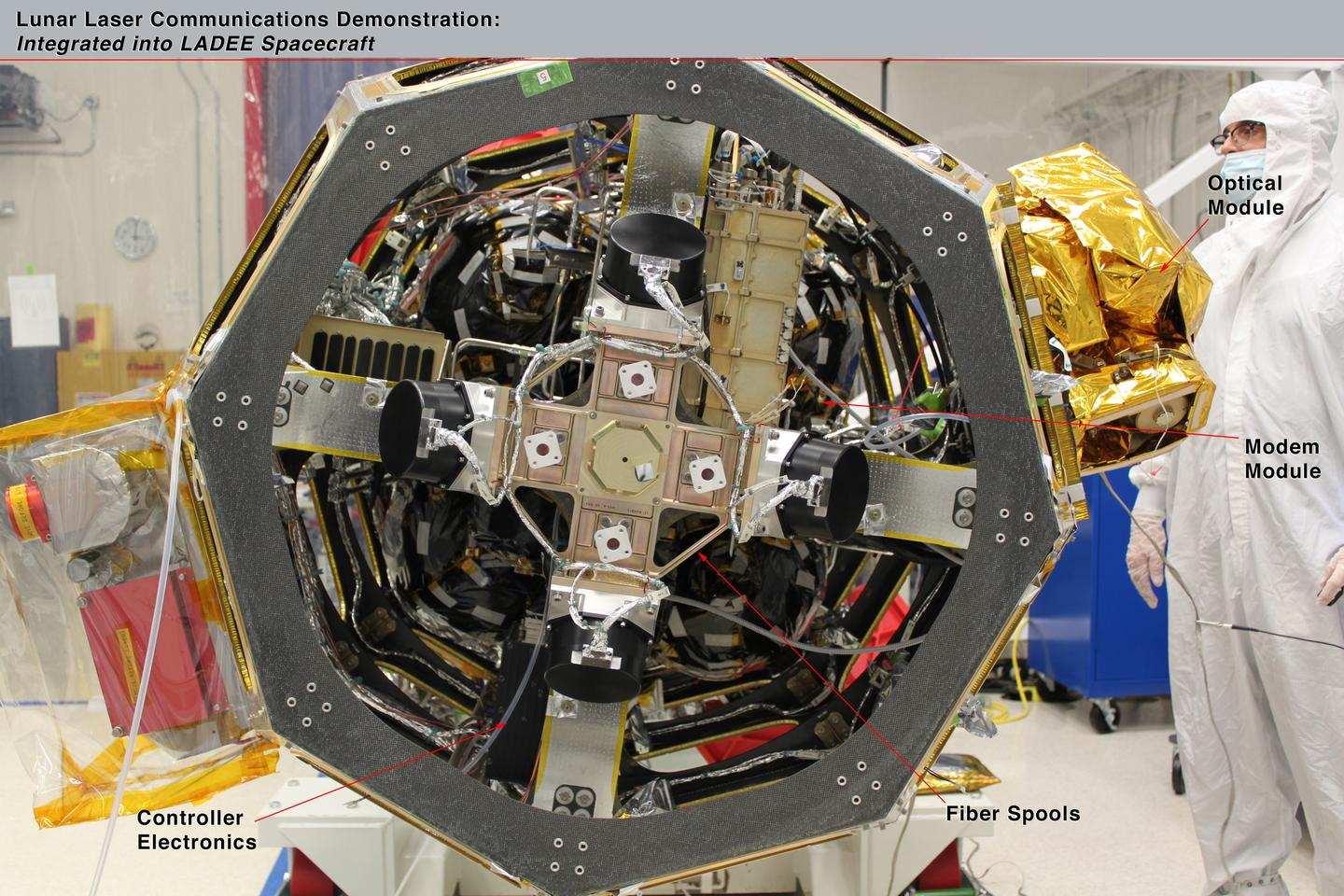 Lunar Laser Communication Demonstration's (LLCD) 3 modules integrated with the LADEE spacecraft (Image: NASA)