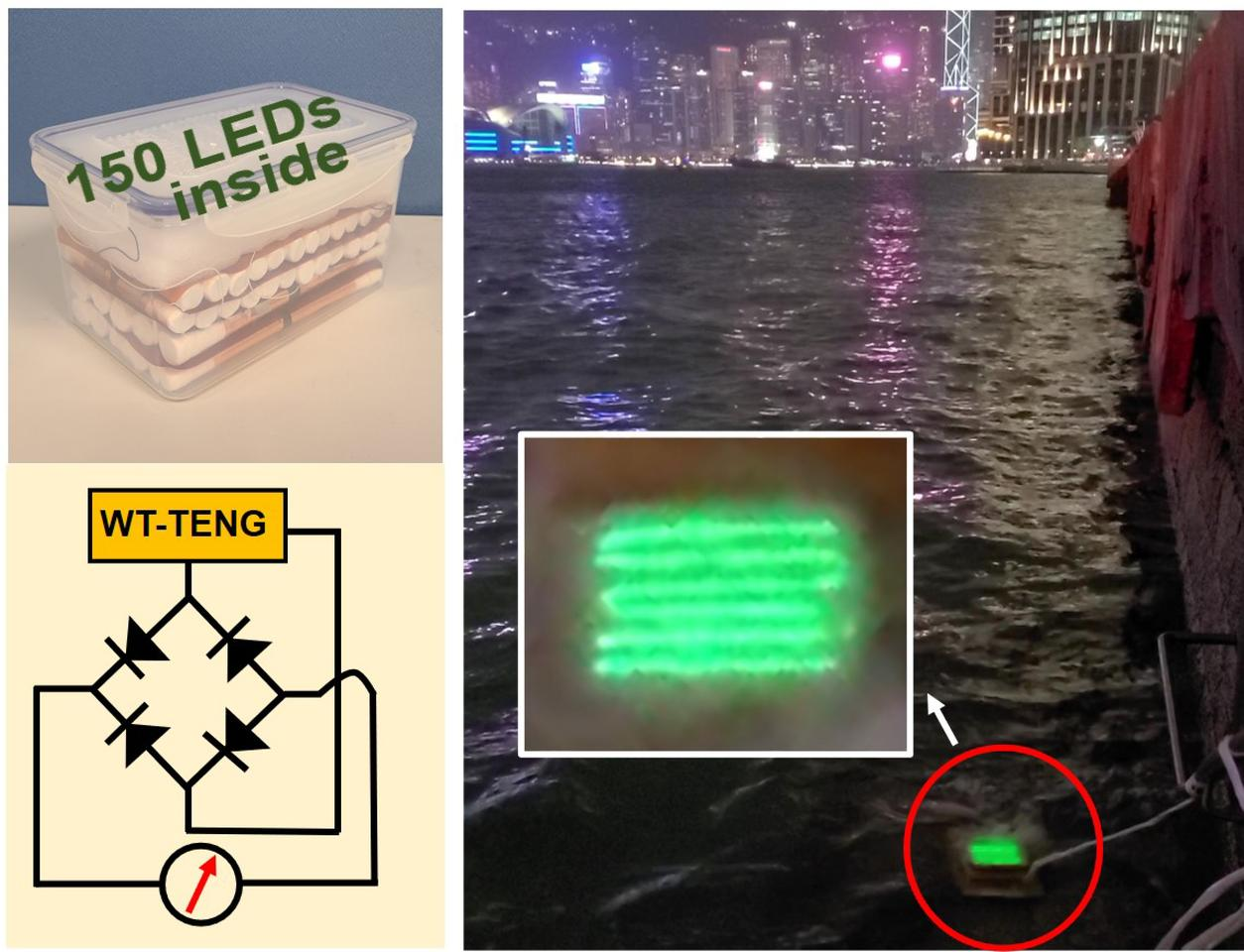 A floating device containing 34 WT-TENGs was able to generate electricity from the motion of waves in the sea