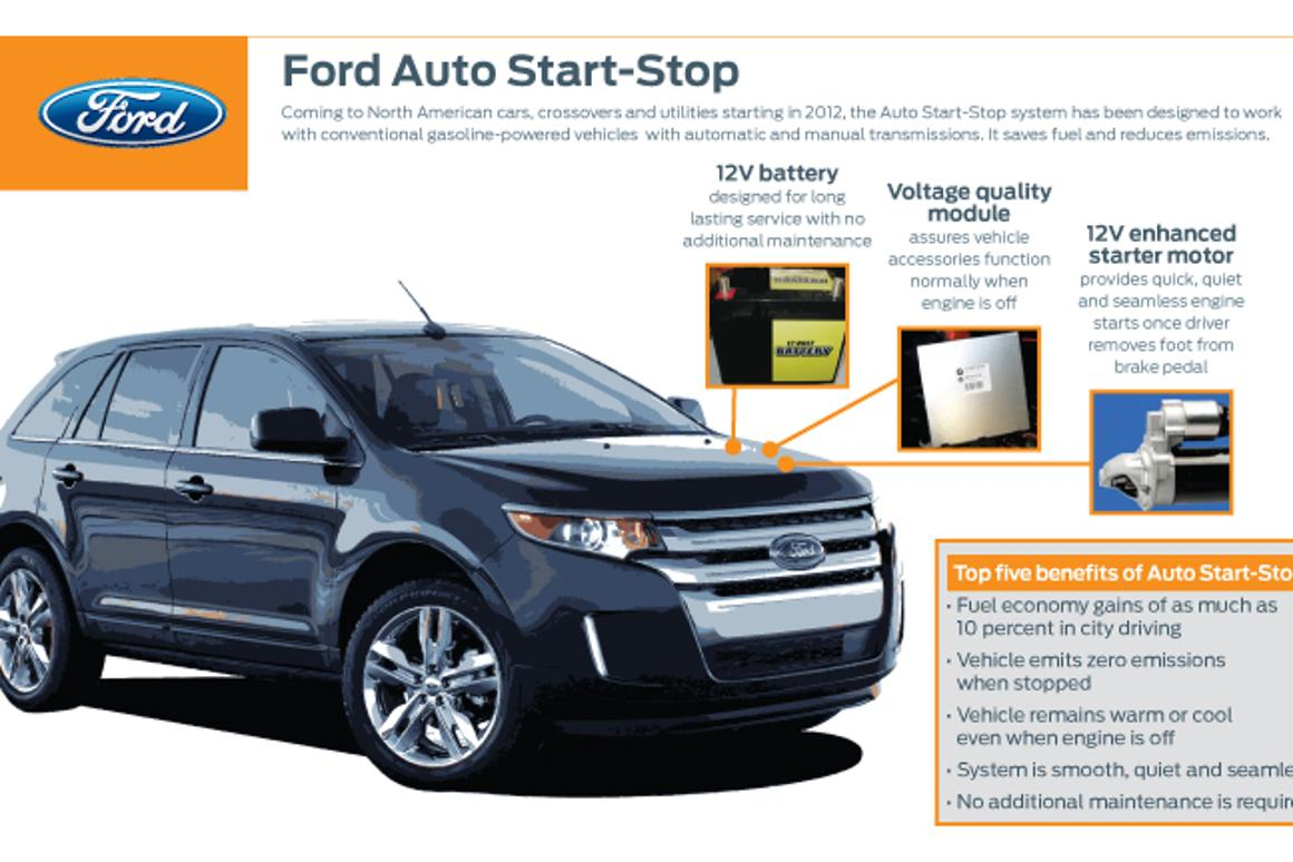 Ford to extend Auto Start-Stop system to gasoline and diesel