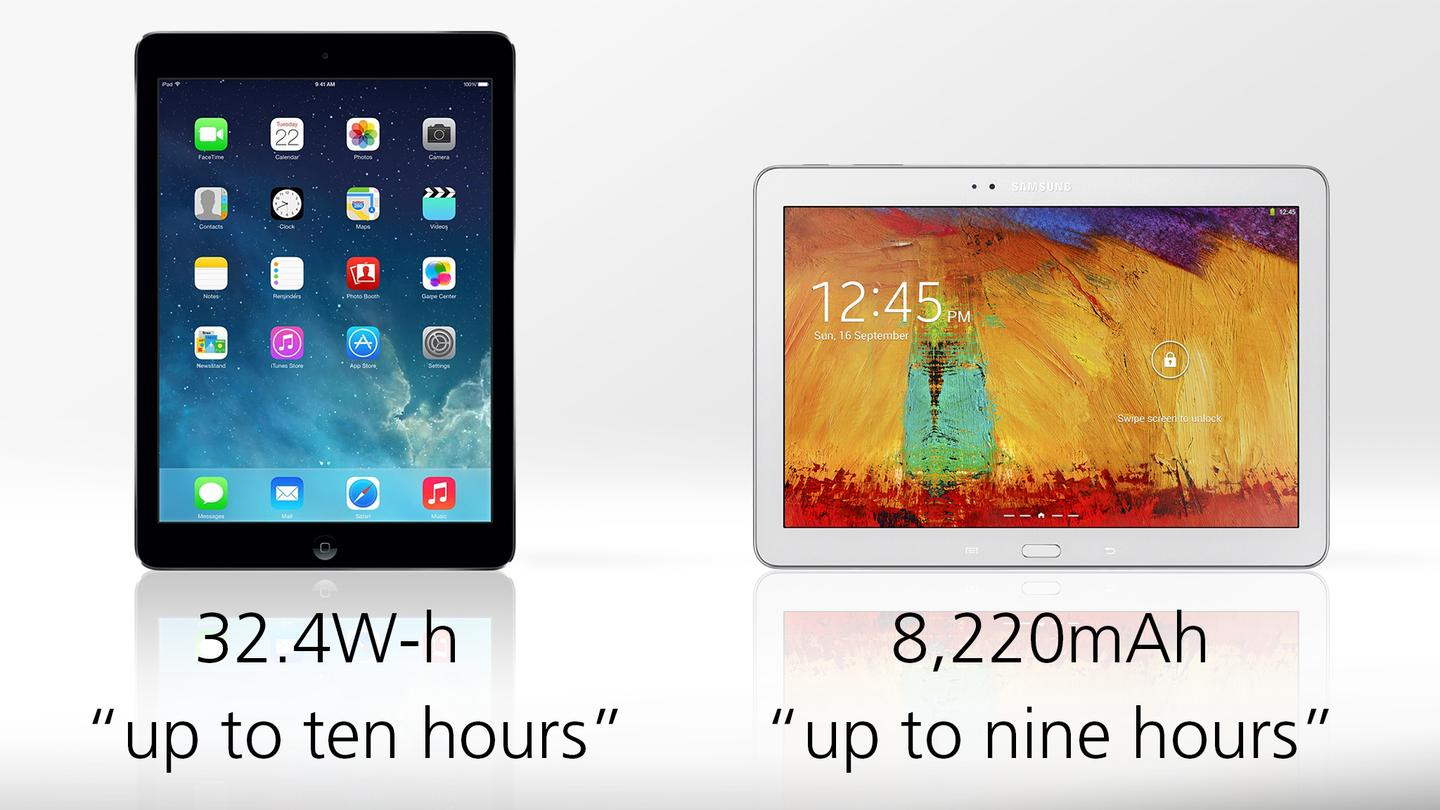 The iPad Air may have the battery life advantage, but it's too early to say for sure