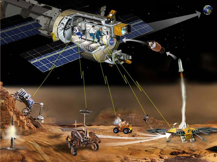 Mars could be explored by orbiting astronauts using telepresence (Image: NASA/GSFC)