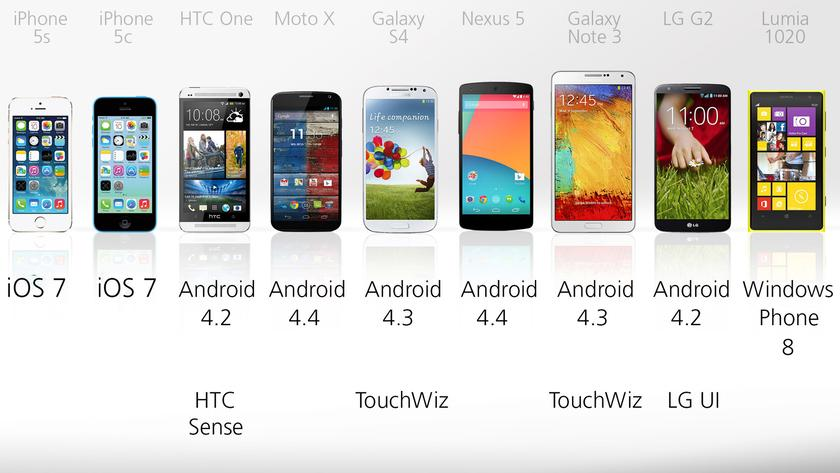 2013 Smartphone Comparison Guide