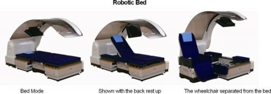 The Robotic Bed meshes perfectly with the Robotic Canopy, enabling the user to operate various appliances with ease