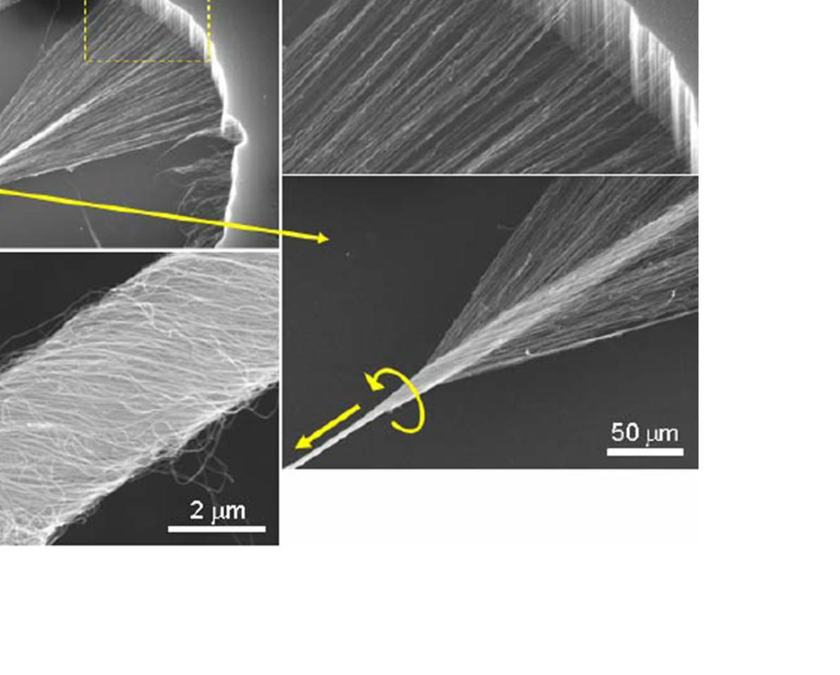 A close-up of the carbon nanotube yarns being twisted and untwisted (Image: University of Texas at Dallas)