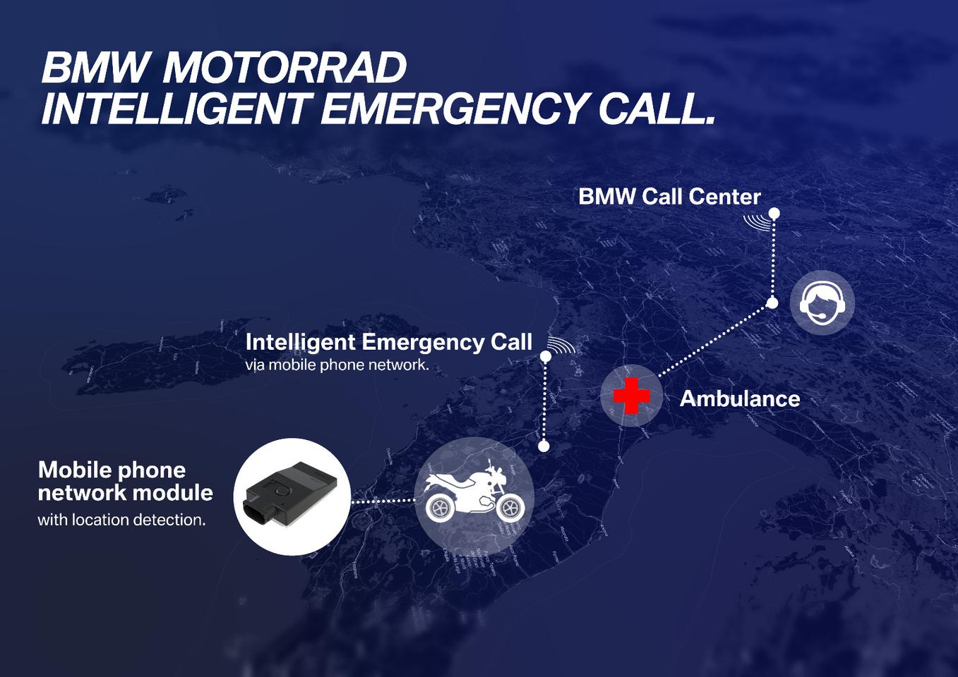 The Intelligent Emergency Call system has shown impressive results in response times during trial runs across Europe