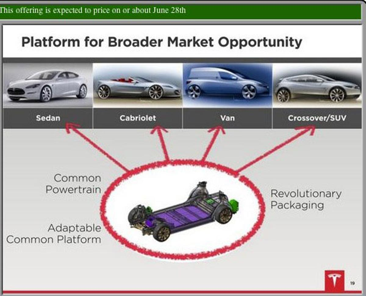 Tesla CEO Elon Musk has hinted at the possibility of producing a number of models using a common platform (Image: Tesla Motors)