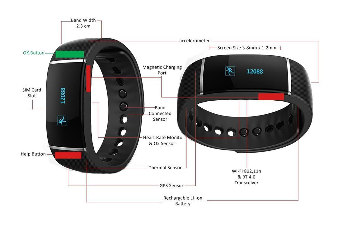 The Allen Band is currently raising funds for production of the first prototypes on Indiegogo
