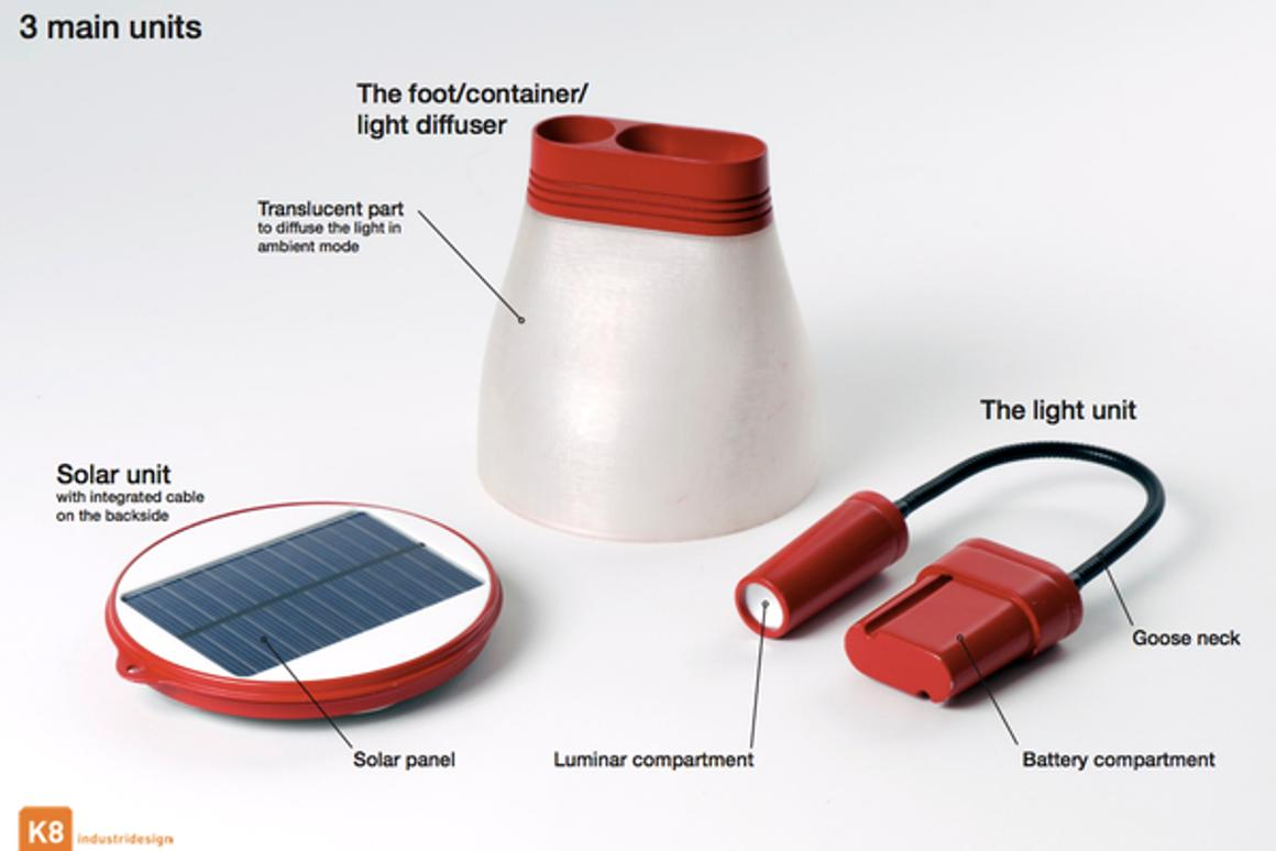 The components in the BRIGHT lamp