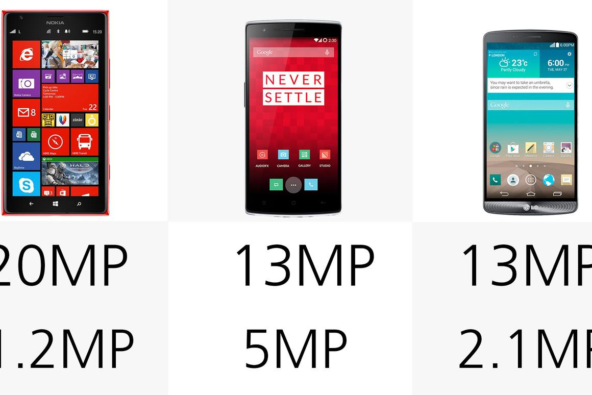 2014 Phablet Comparison Guide