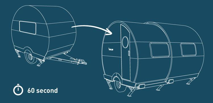 Within a minute, the Beauer 2X goes from towable pod to two-person cabin