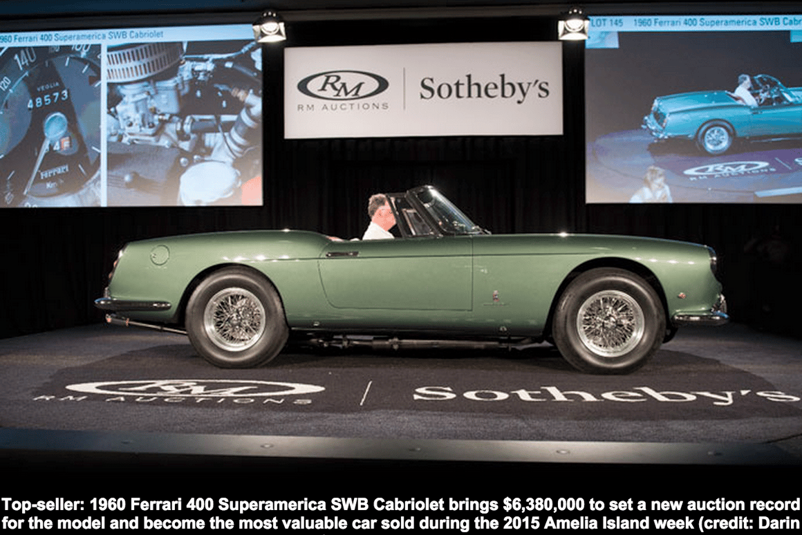 Amelia Island auctions: 23 cars sell for $1 million or more
