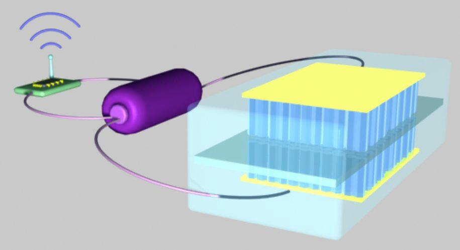 The nanodevice consists of a sensor and transmitter (left), a capacitor (middle), and a nanogenerator (right) (Image: Georgia Tech)