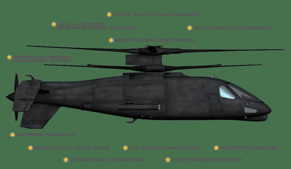 S-97 raider features