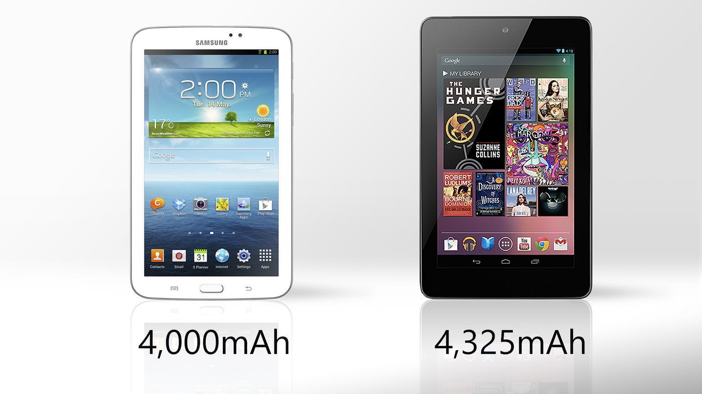 Both tablets should deliver good uptime