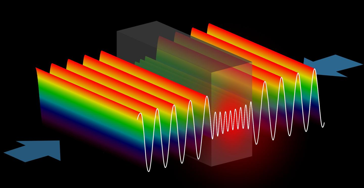 In the anti-laser, incoming light waves are trapped in a cavity where they bounce back and forth until they are eventually absorbed (Image: Yidong Chong/Yale University)