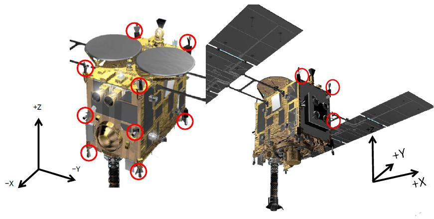 JAXA graphic showing the locations of Hayabusa 2's thrusters
