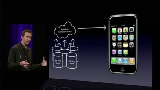 iPhone Push Notification