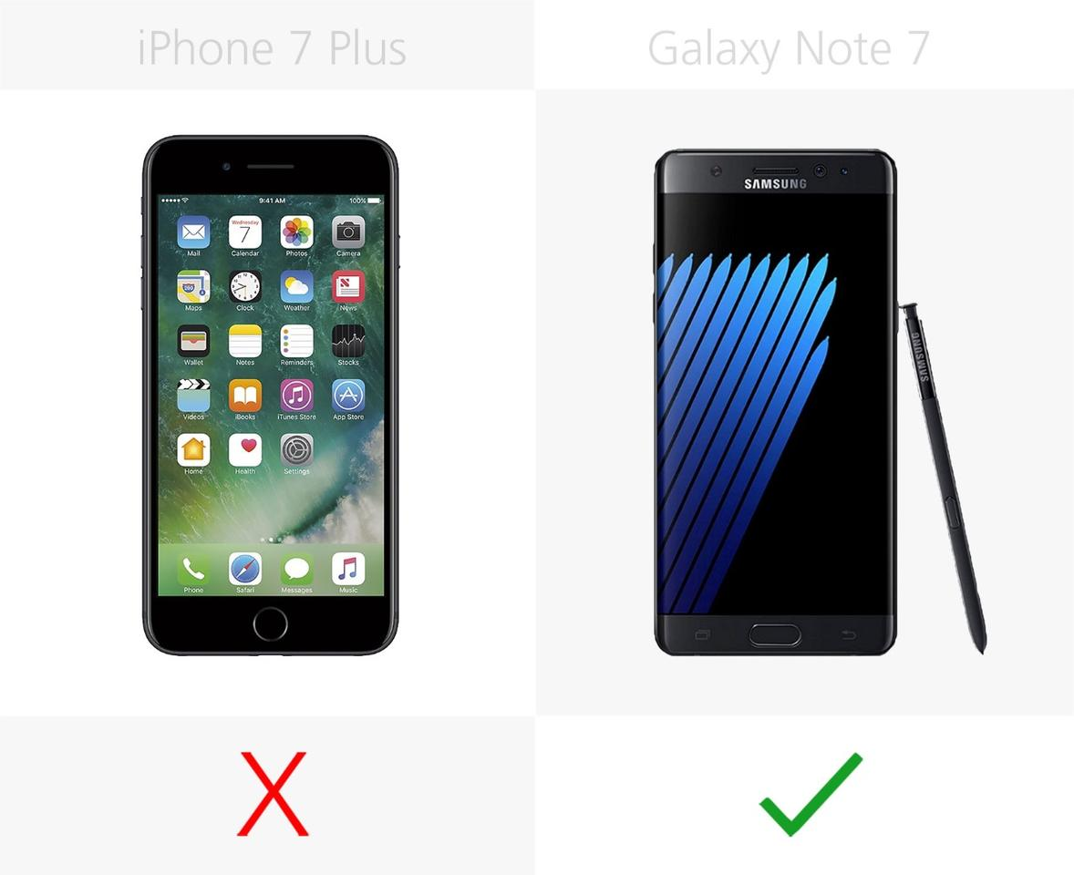Iphone 7 Plus Vs Galaxy Note 7