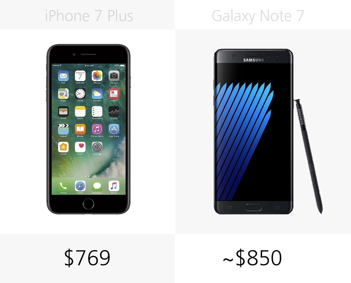 Starting price (full retail)