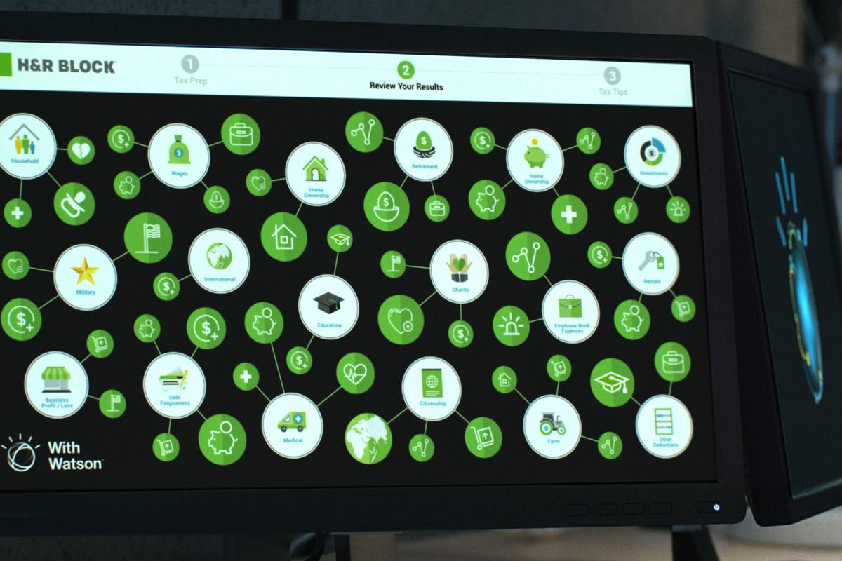 H&R Block will roll out technology that incorporates IBM Watson at approximately 10,000 branch offices across the US