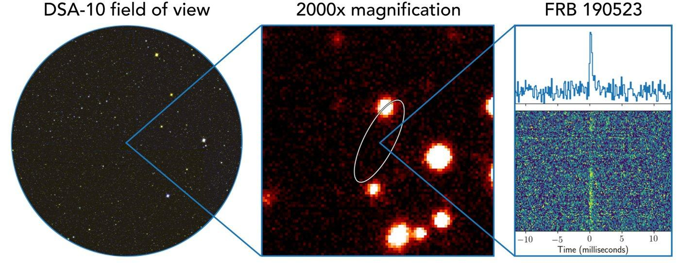The location of the signal FRB 190523, as detected by DSA-10