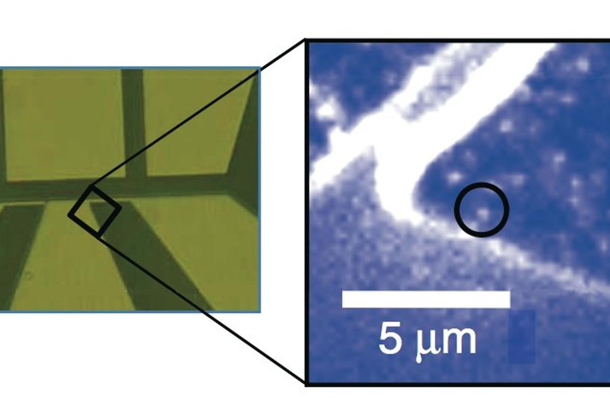 An electromagnetic waveguide placed on diamond crystals can deliver fields strong enough to change the quantum state of electrons in just under one nanosecond.