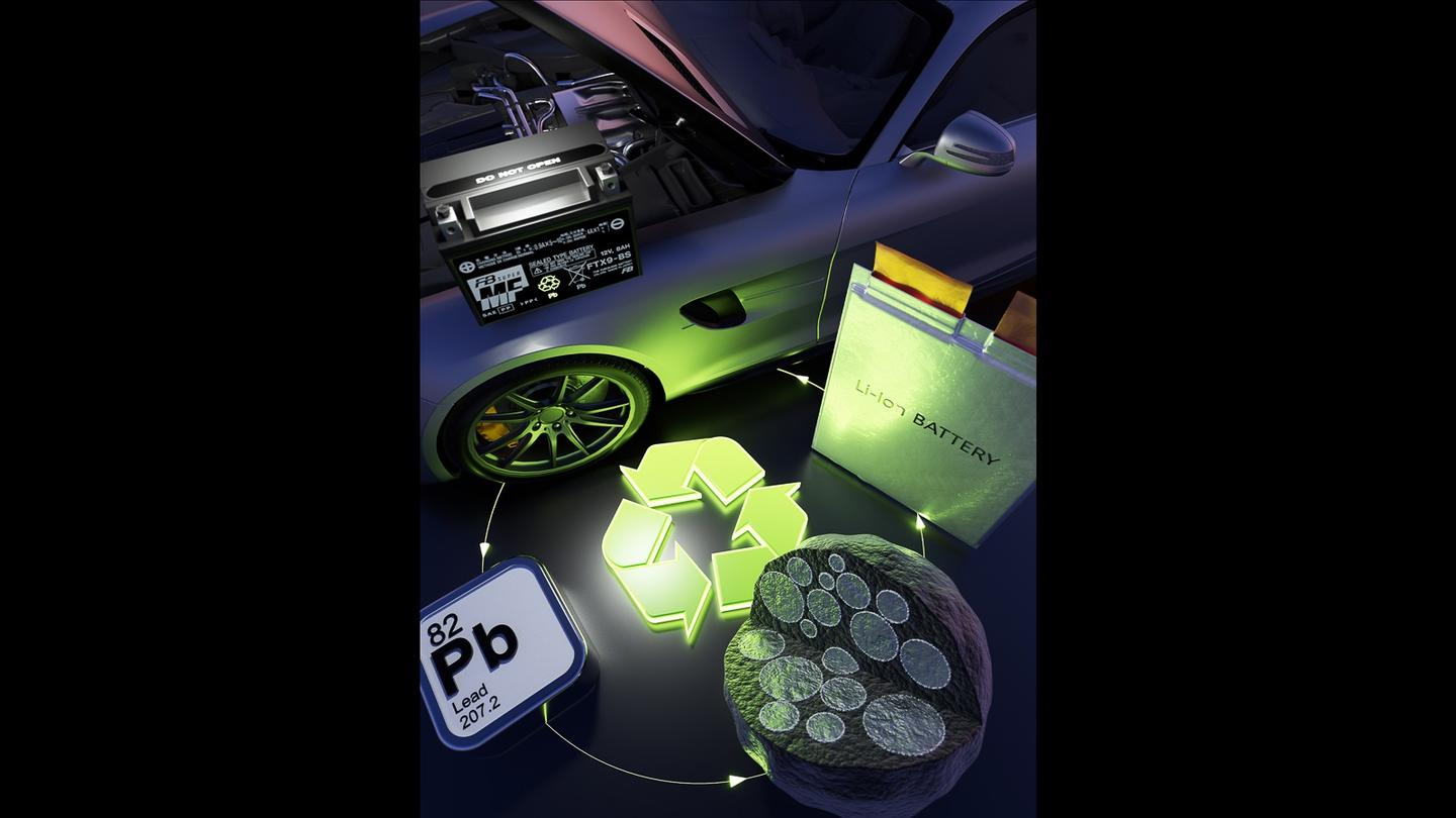 Artist's impression of the new lead-based shell particles as an anode material, alongside a lithium battery and electric vehicle