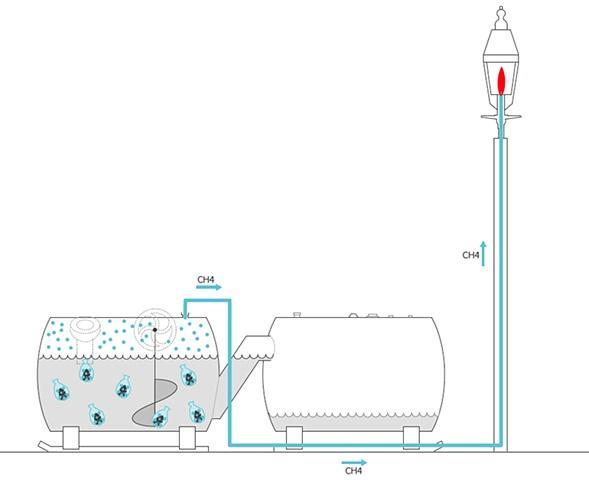 A diagram of the Park Spark
