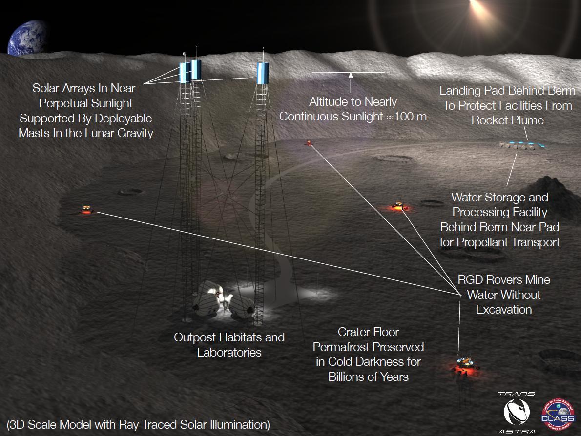 Lunar-Polar Propellant Mining Outpost (LPMO)