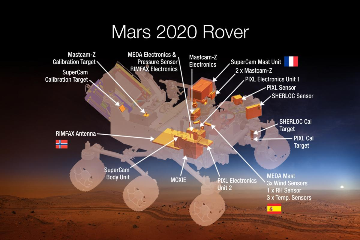 The seven instruments selected for Mars 2020 (Image: NASA)