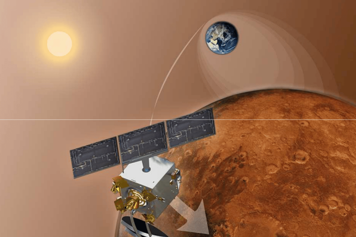 Artist's concept of MOM arriving in Mars orbit (Image: ISRO)
