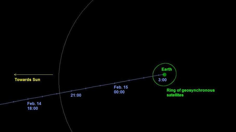 Final trajectory of the Chelyabinsk meteor (Image: ESA)