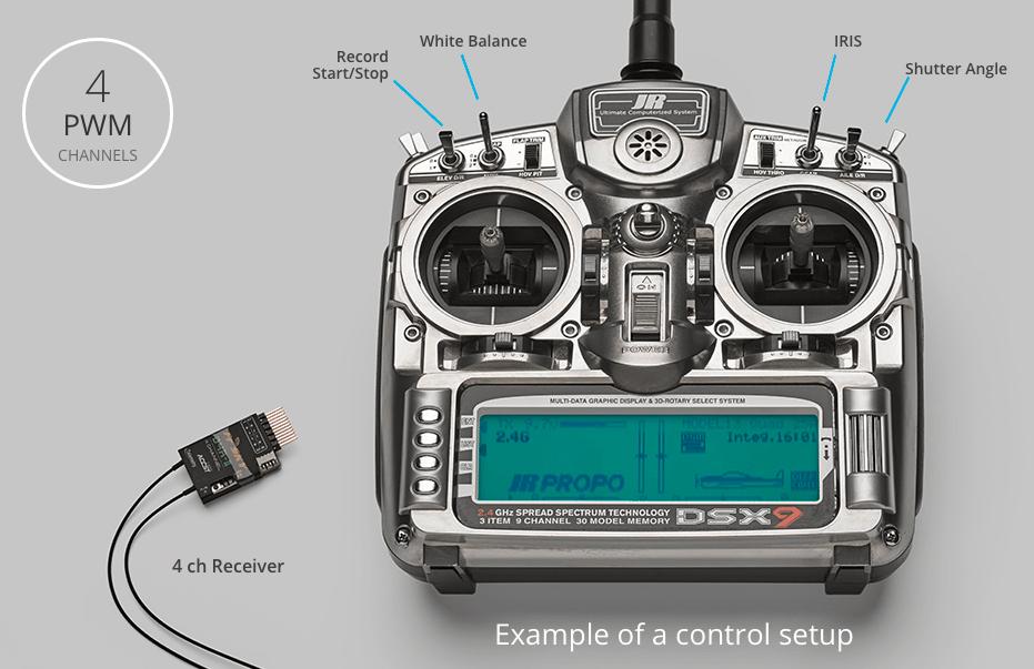 Blackmagic Micro Cinema Camera - sample of a remote control setup.