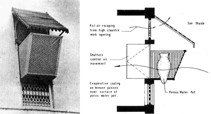 The designers were inspired by the Muscatese evaporative cooling window (Diagram: Emerging Objects)