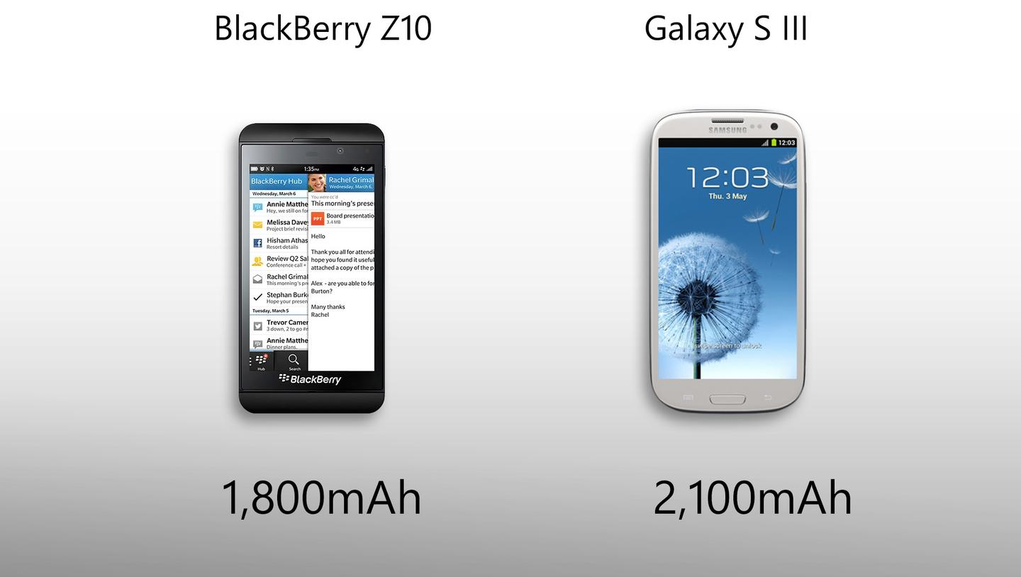 The Galaxy S3 has a higher-capacity battery