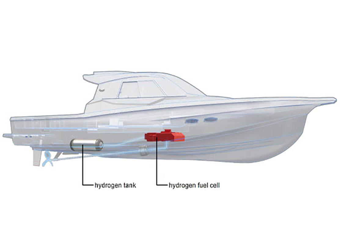 Yanmar has announced plans for a hydrogen fuel-cell-powered boat using a Toyota Mirai powertrain