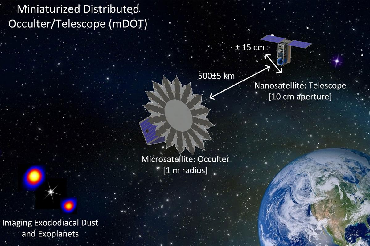 The mDOT project includes a pair of satellites, one equipped with a starshade to help its buddy peer at distant planets with a small telescope