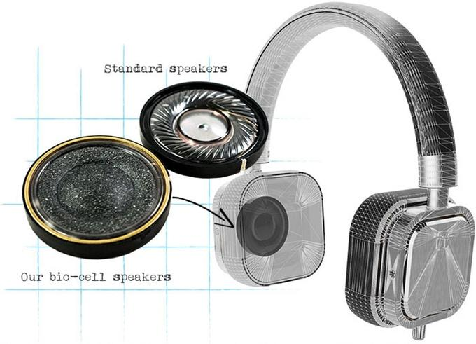 The t402v headphones sport 40 mm Neodymium drivers with something Torque is calling a bio-cell membrane diaphragm