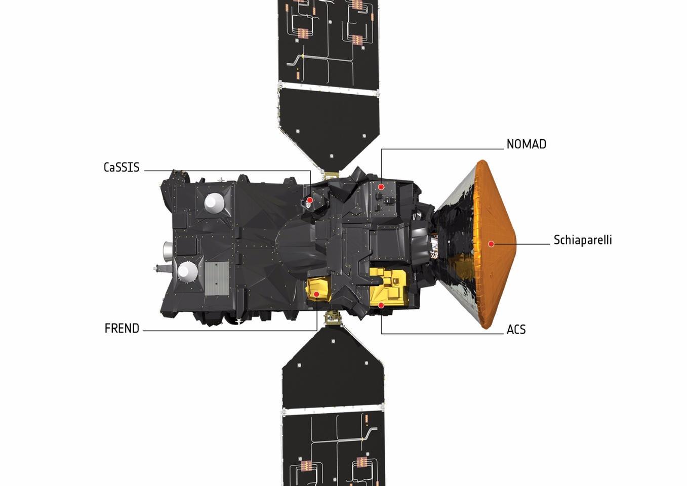 Diagram of the Trace Gas Orbiter and Schiaparelli,
