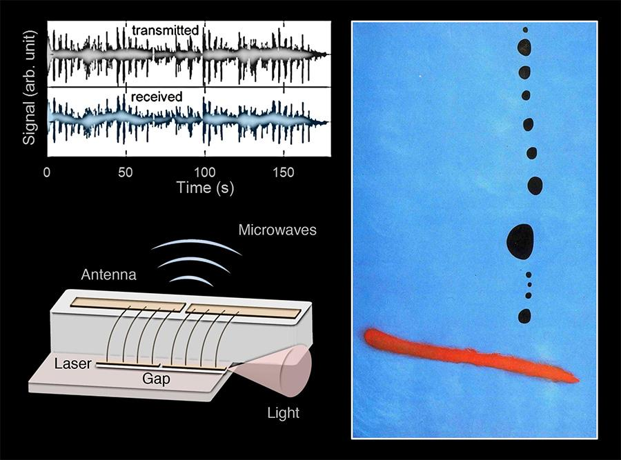 The laser uses different frequencies of light beating together to generate microwave radiation
