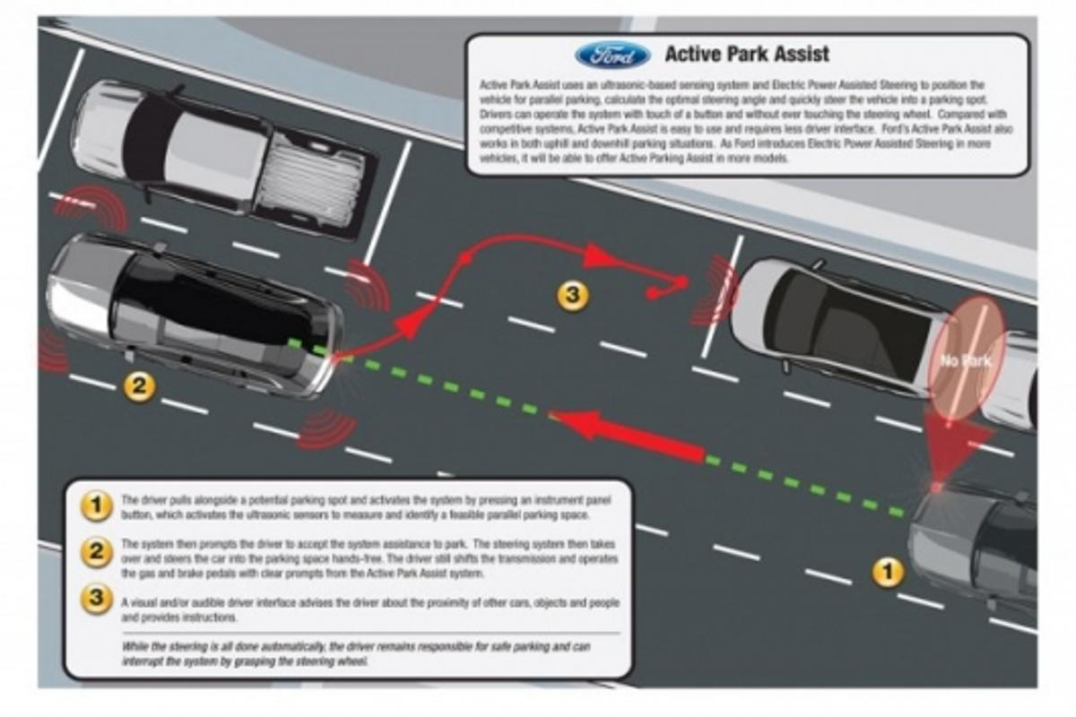Ford's Active Park Assist system - click to enlarge