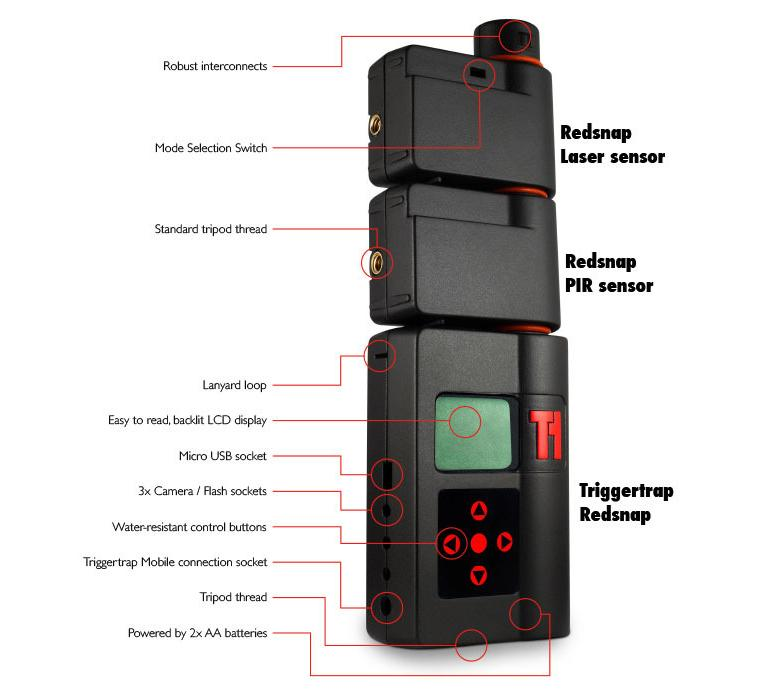 The Triggertrap Redsnap has a robust-looking protruding interconnect for additional sensors